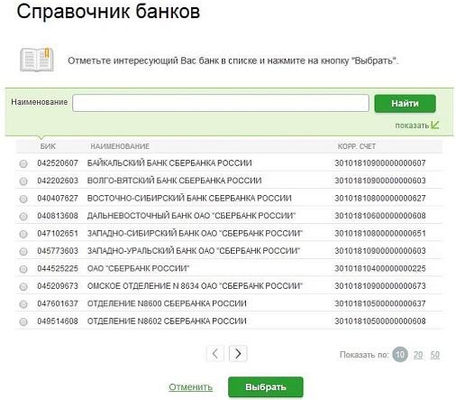 Бик отделений Сбербанка России