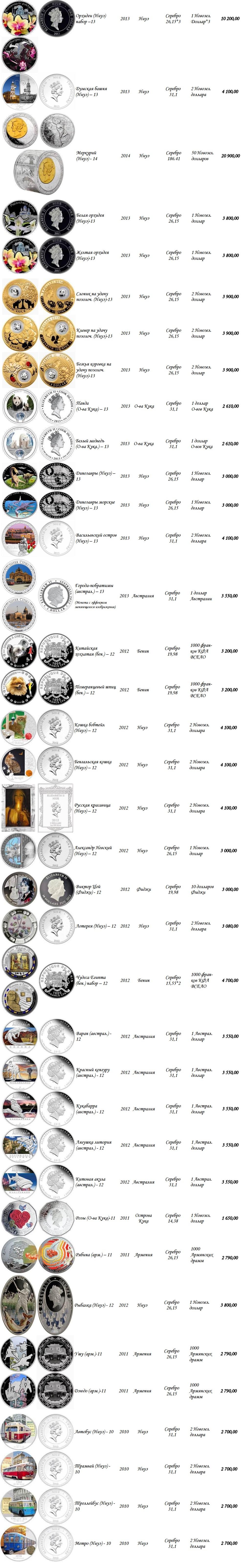 Монеты России - серебряные монеты