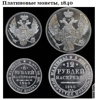 Redkie monety Rossii iz zolota (3)
