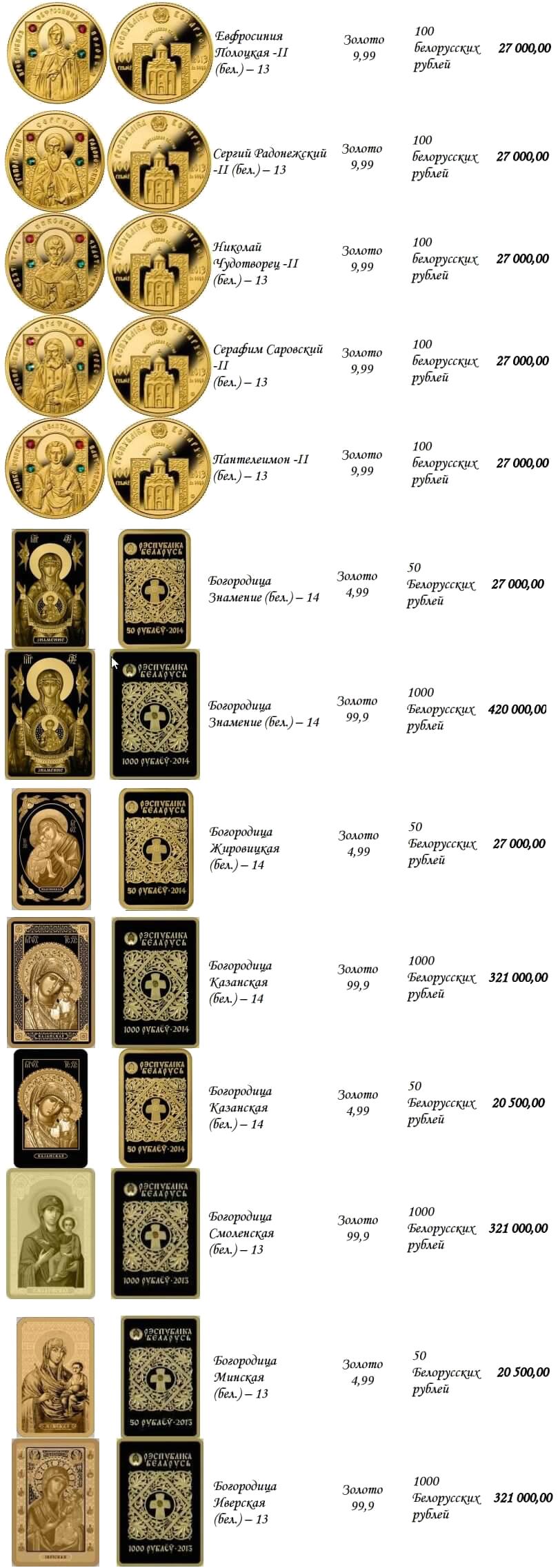 Новые поступления золотых монет от Сбербанка