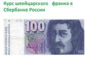 курс швейцарского франка к рублю на сегодня в Сбербанке - CHFRUB